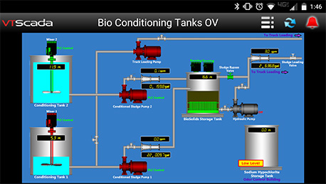 Water Systems Supervisory Control Amp Data Acquisition Systems